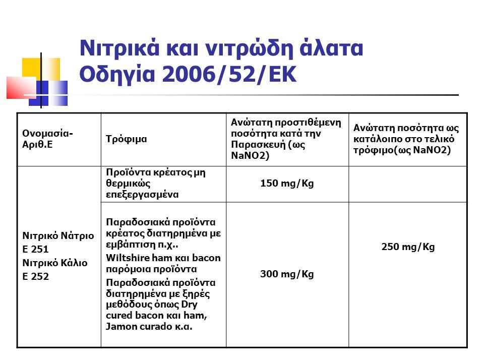 Νιτρικά και νιτρώδη άλατα Οδηγία 2006/52/ΕΚ