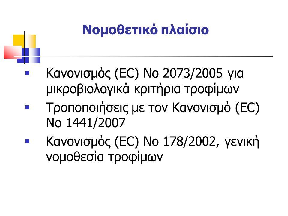 Νομοθετικό πλαίσιο Κανονισμός (EC) No 2073/2005 για μικροβιολογικά κριτήρια τροφίμων. Τροποποιήσεις με τον Κανονισμό (ΕC) Νο 1441/2007.