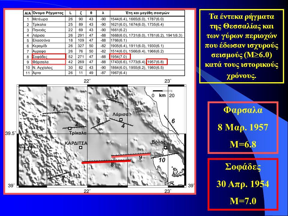 Σοφάδες 30 Απρ. 1954 Μ=7.0 Φαρσαλα 8 Μαρ. 1957 Μ=6.8
