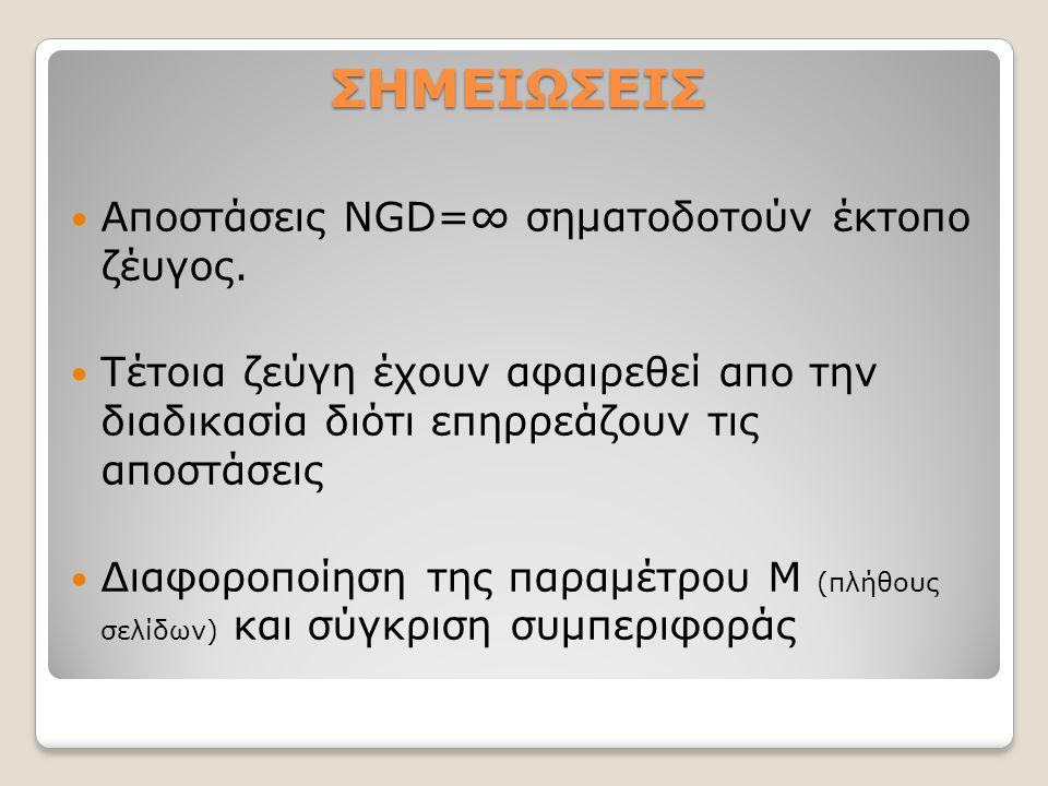 ΣΗΜΕΙΩΣΕΙΣ Αποστάσεις NGD=∞ σηματοδοτούν έκτοπο ζέυγος.