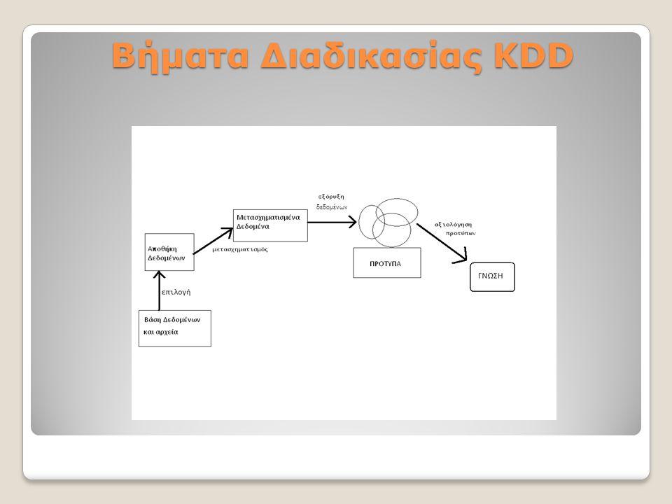 Βήματα Διαδικασίας KDD