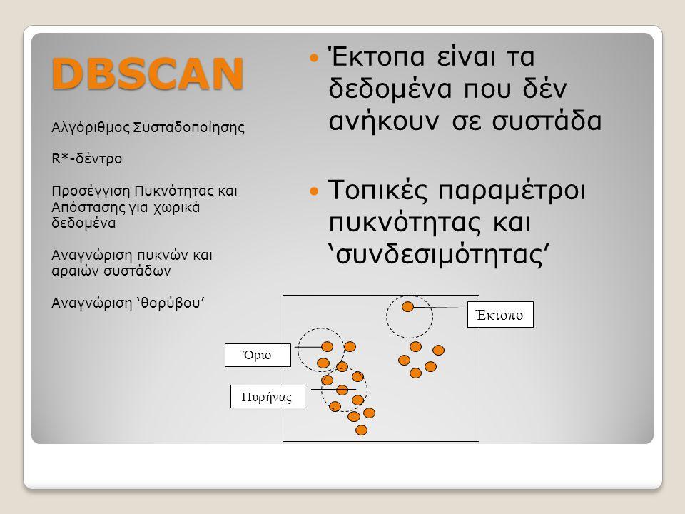 DBSCAN Έκτοπα είναι τα δεδομένα που δέν ανήκουν σε συστάδα