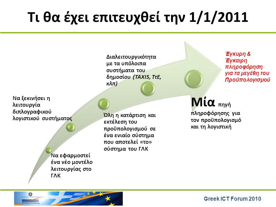 Τι θα έχει επιτευχθεί την 1/1/2011