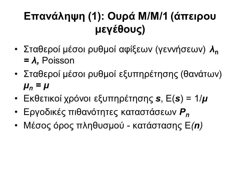 Επανάληψη (1): Ουρά Μ/Μ/1 (άπειρου μεγέθους)