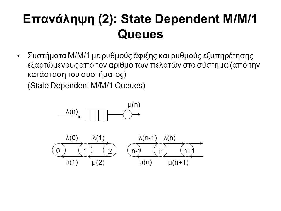 Επανάληψη (2): State Dependent M/M/1 Queues
