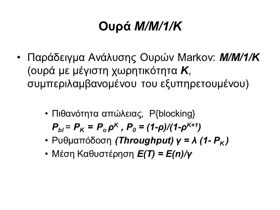 Ουρά M/M/1/K Παράδειγμα Ανάλυσης Ουρών Markov: M/M/1/K (ουρά με μέγιστη χωρητικότητα Κ, συμπεριλαμβανομένου του εξυπηρετουμένου)