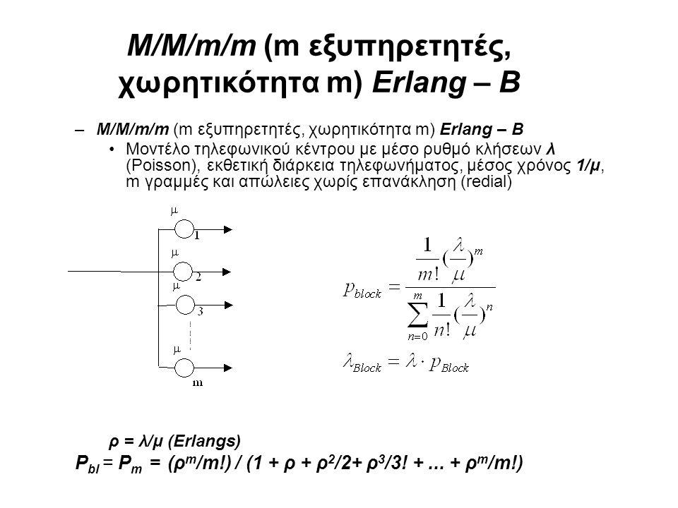 M/M/m/m (m εξυπηρετητές, χωρητικότητα m) Erlang – B