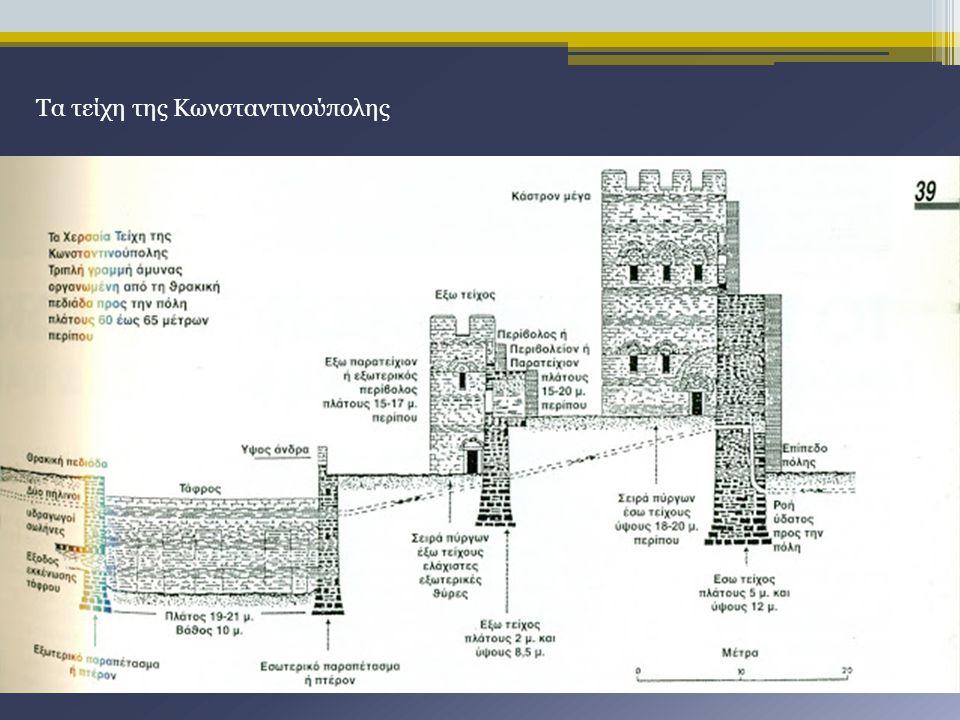Τα τείχη της Κωνσταντινούπολης