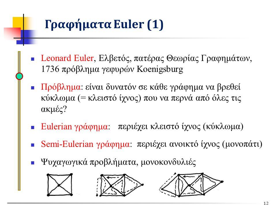 Γραφήματα Euler (1) Leonard Euler, Ελβετός, πατέρας Θεωρίας Γραφημάτων, 1736 πρόβλημα γεφυρών Koenigsburg.