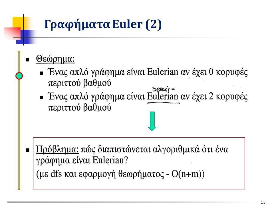 Γραφήματα Euler (2)