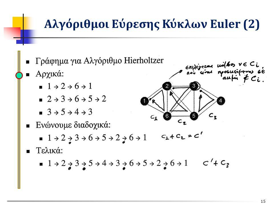 Αλγόριθμοι Εύρεσης Κύκλων Euler (2)