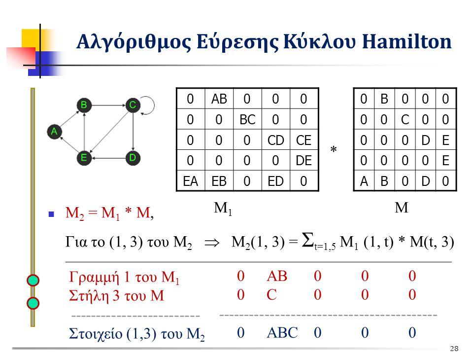 Αλγόριθμος Εύρεσης Κύκλου Hamilton