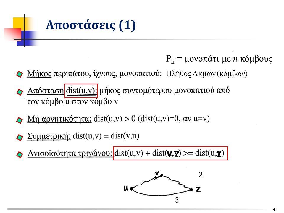 Αποστάσεις (1) Pn = μονοπάτι με n κόμβους Πλήθος Ακμών (κόμβων) 2 2 3