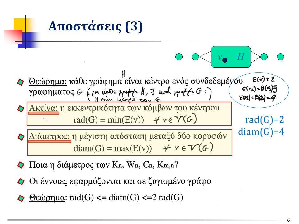 Αποστάσεις (3) v H rad(G)=2 diam(G)=4