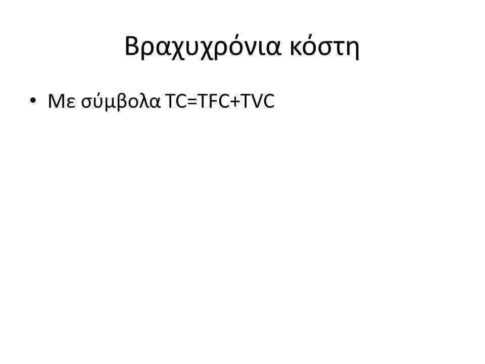 Βραχυχρόνια κόστη Με σύμβολα TC=TFC+TVC