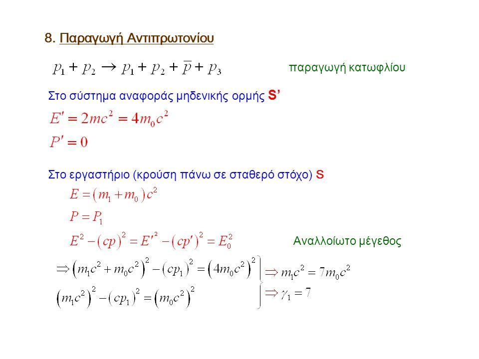 8. Παραγωγή Αντιπρωτονίου