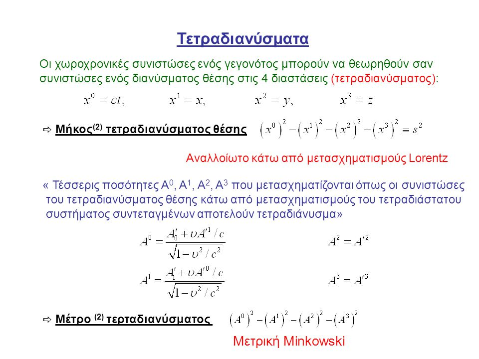 Τετραδιανύσματα Μετρική Minkowski