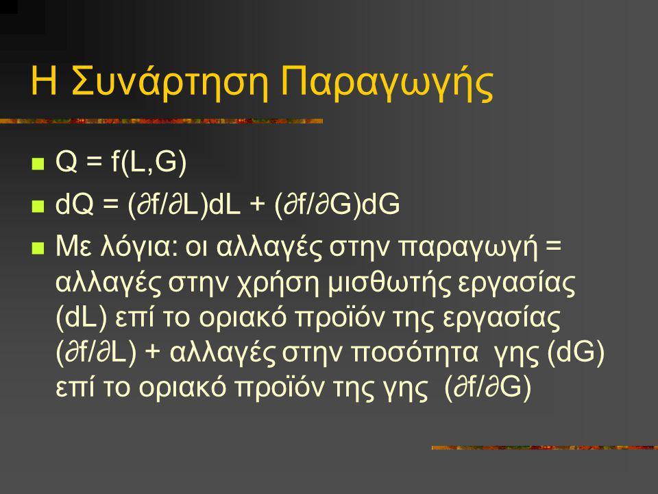 Η Συνάρτηση Παραγωγής Q = f(L,G) dQ = (∂f/∂L)dL + (∂f/∂G)dG