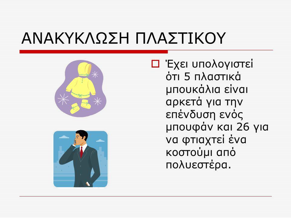 ΑΝΑΚΥΚΛΩΣΗ ΠΛΑΣΤΙΚΟΥ