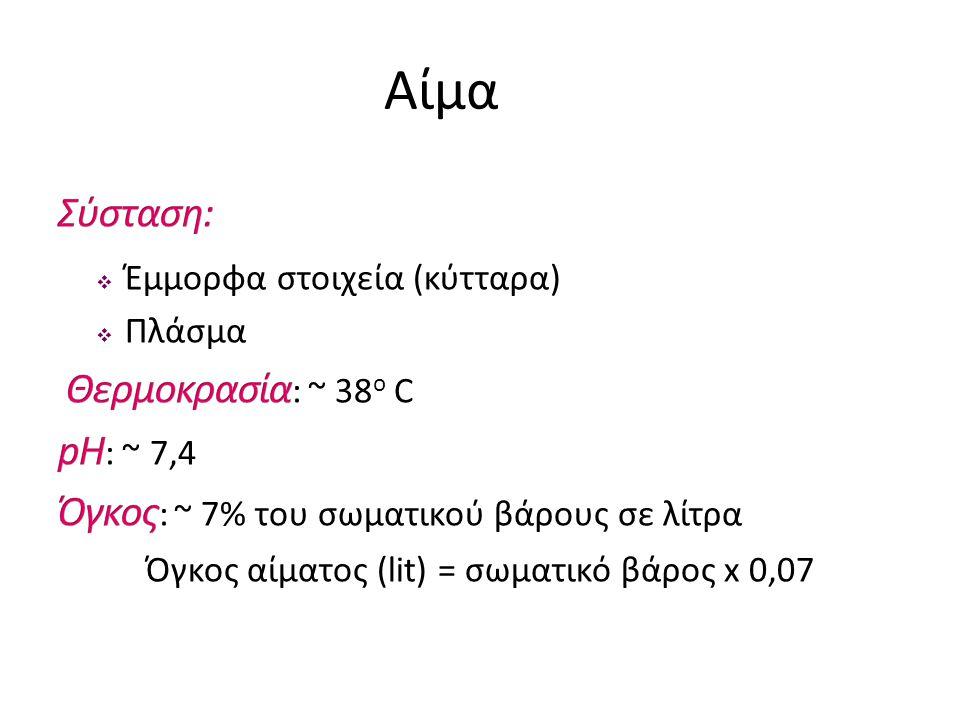 Όγκος αίματος (lit) = σωματικό βάρος x 0,07