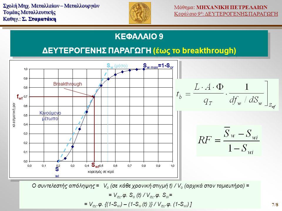 ΔΕΥΤΕΡΟΓΕΝΗΣ ΠΑΡΑΓΩΓΗ (έως το breakthrough)