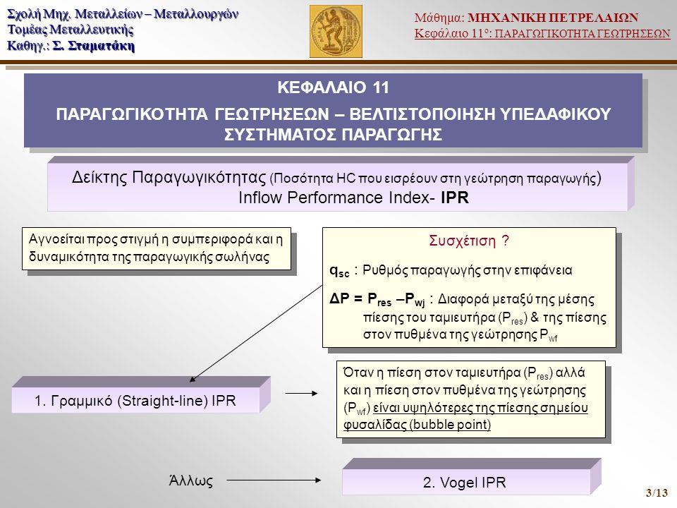 1. Γραμμικό (Straight-line) IPR