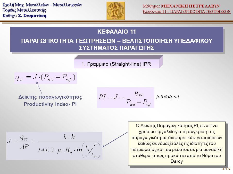 Δείκτης παραγωγικότητας Productivity Index- PI