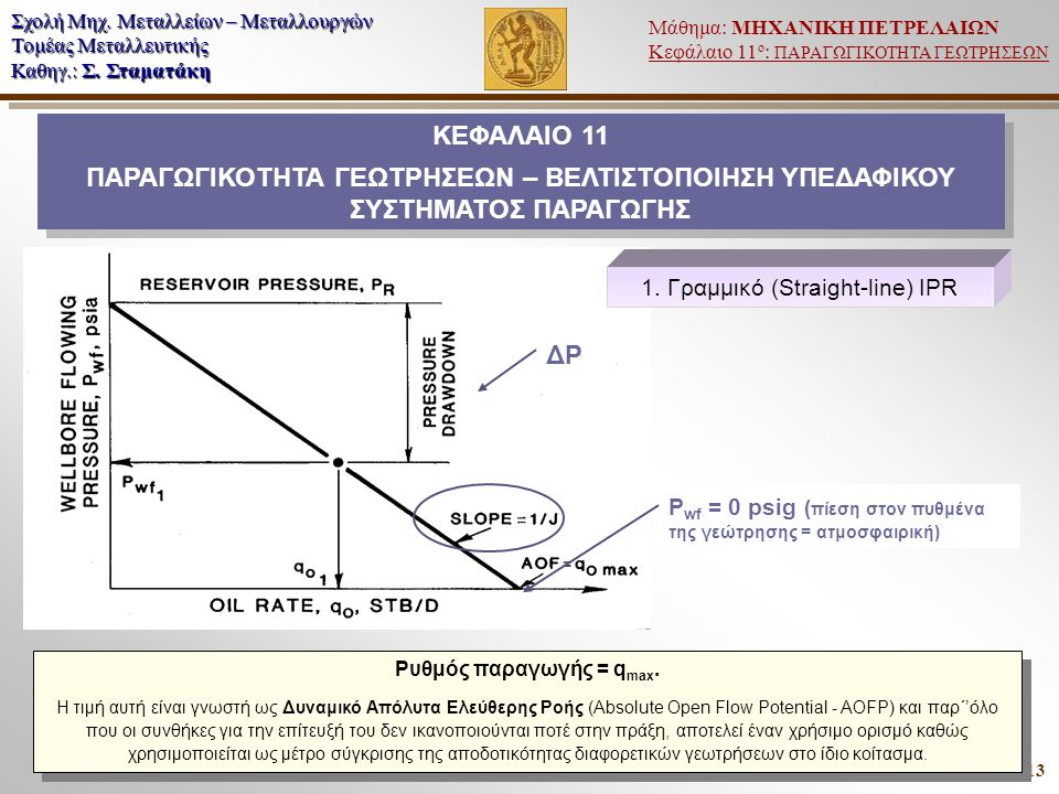 Ρυθμός παραγωγής = qmax.