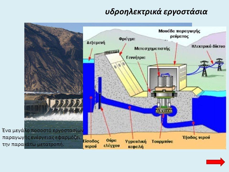 υδροηλεκτρικά εργοστάσια