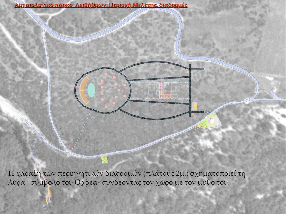 Αρχαιολογικό πάρκο Λειβήθρων: Περιοχή Μελέτης, διαδρομές
