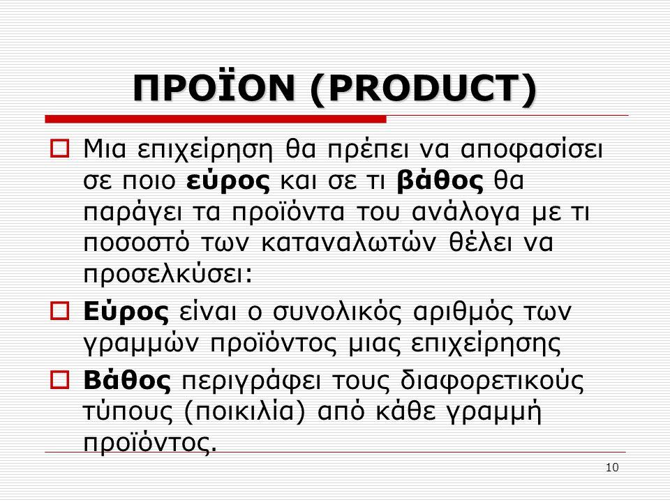 ΠΡΟΪΟΝ (PRODUCT)