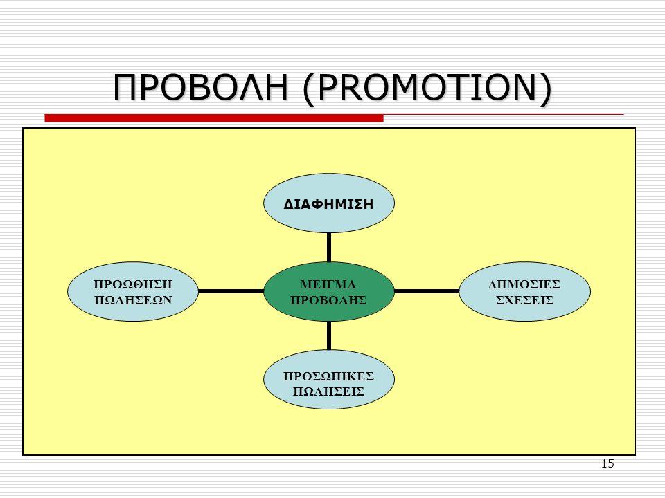 ΠΡΟΒΟΛΗ (PROMOTION) Στοιχεία της προβολής είναι : η διαφήμιση, η προώθηση πωλήσεων, οι δημόσιες σχέσεις και οι προσωπικές πωλήσεις.