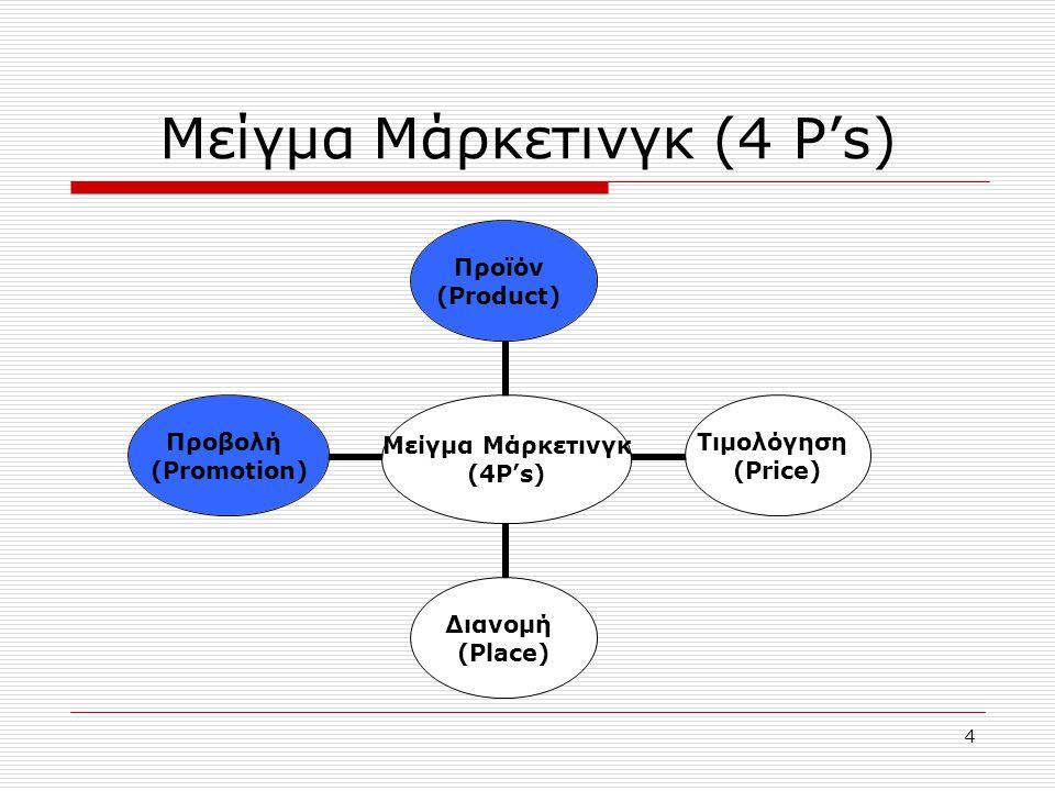 Μείγμα Μάρκετινγκ (4 P's)