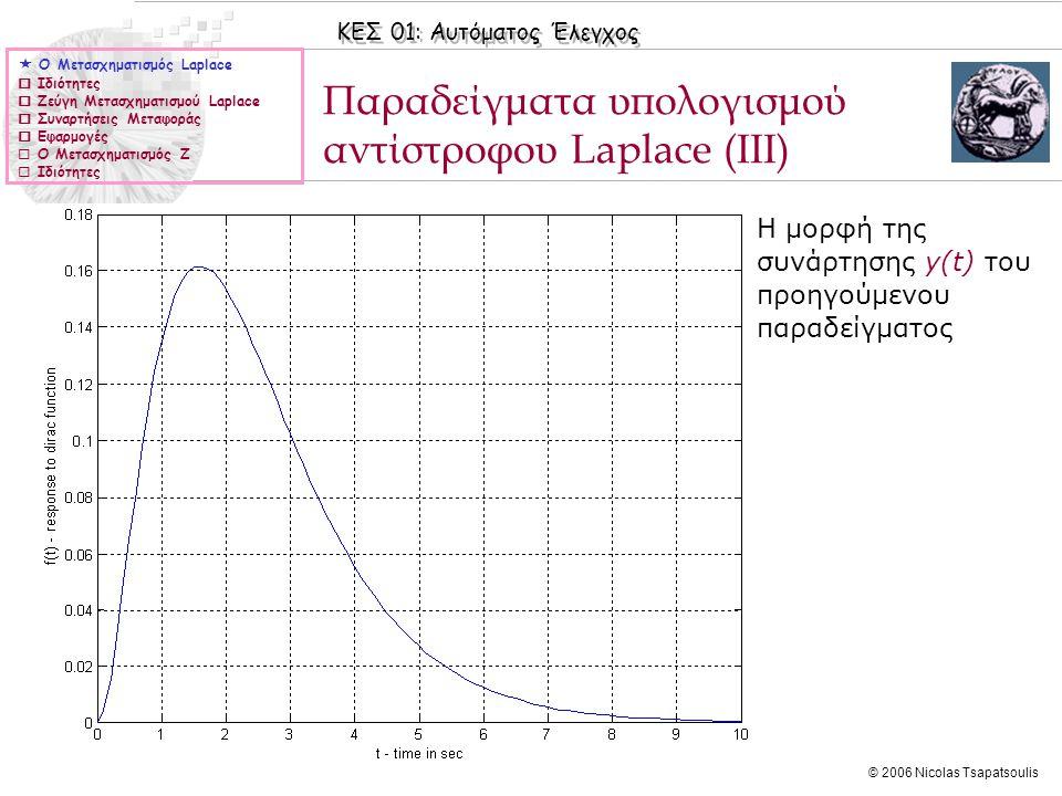 Παραδείγματα υπολογισμού αντίστροφου Laplace (IIΙ)