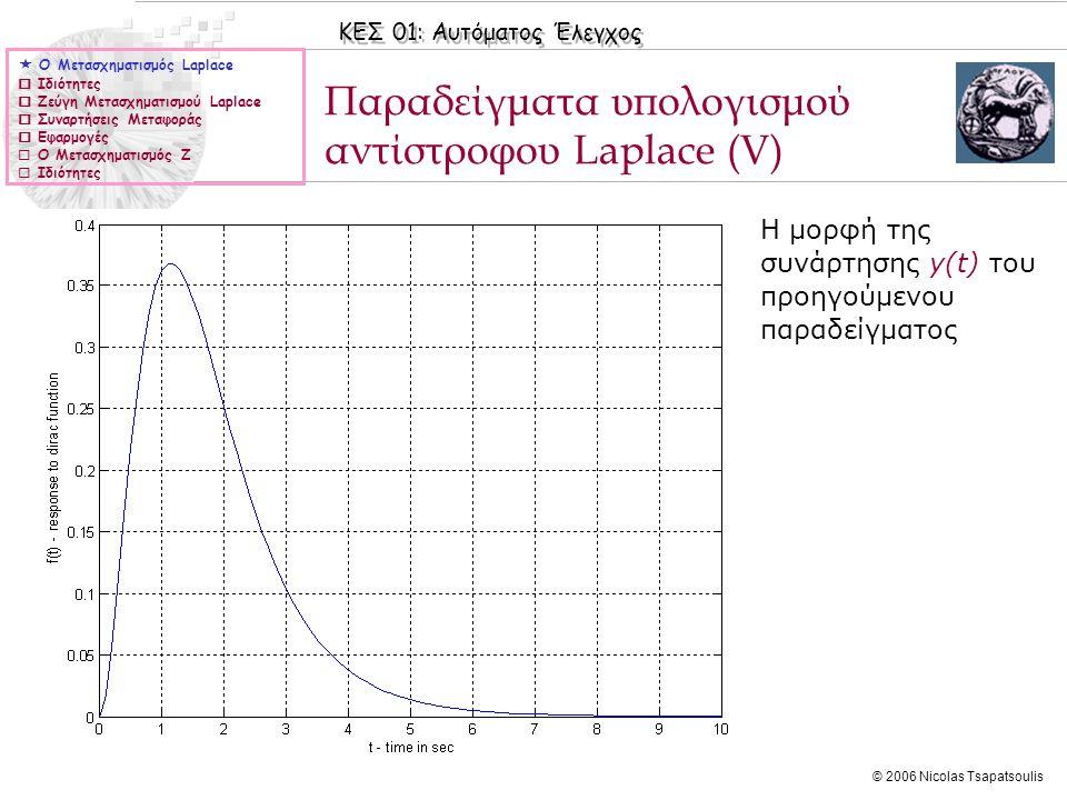 Παραδείγματα υπολογισμού αντίστροφου Laplace (V)