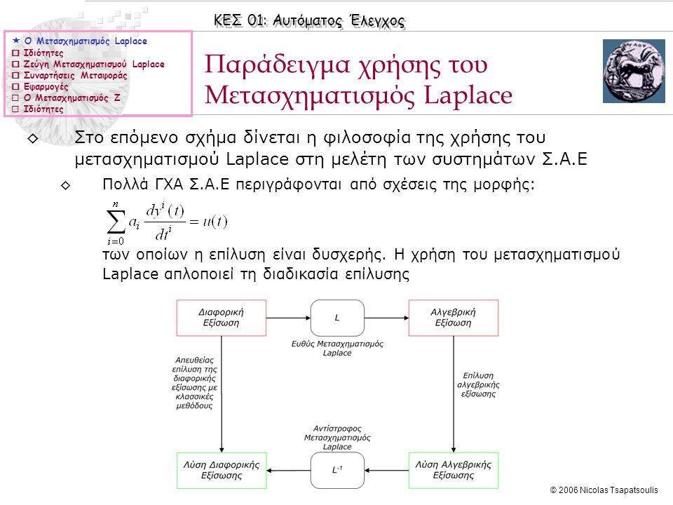 Παράδειγμα χρήσης του Μετασχηματισμός Laplace