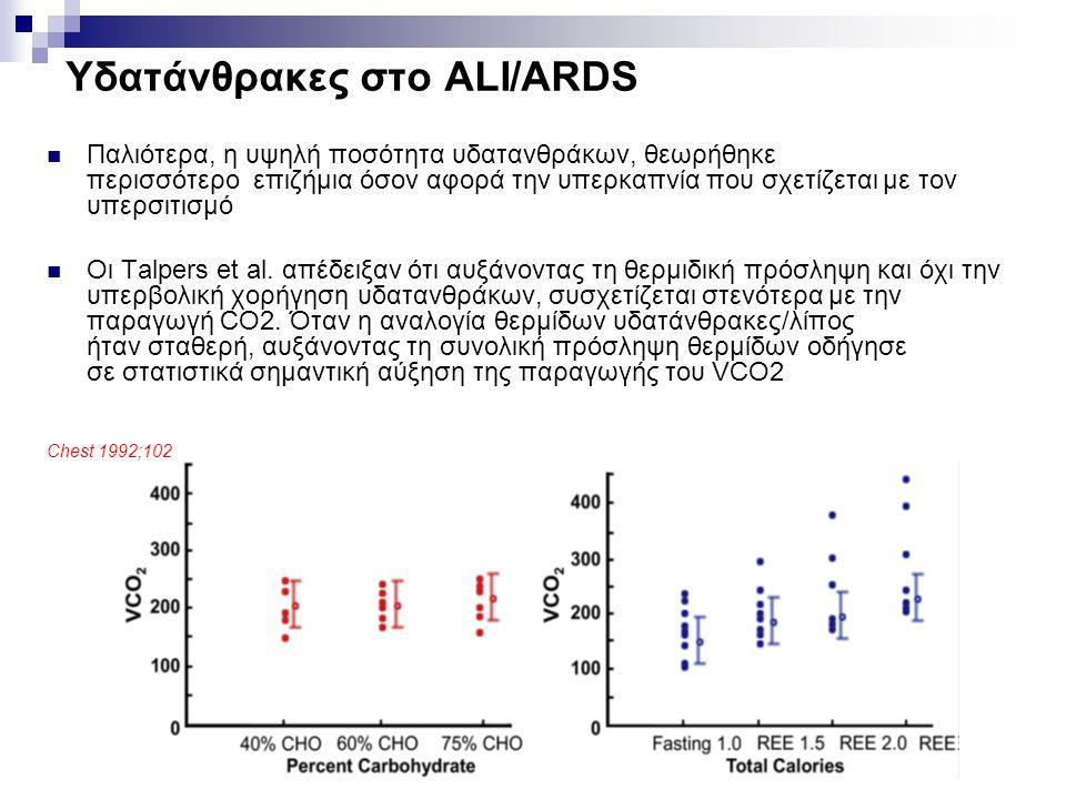 Υδατάνθρακες στο ALI/ARDS