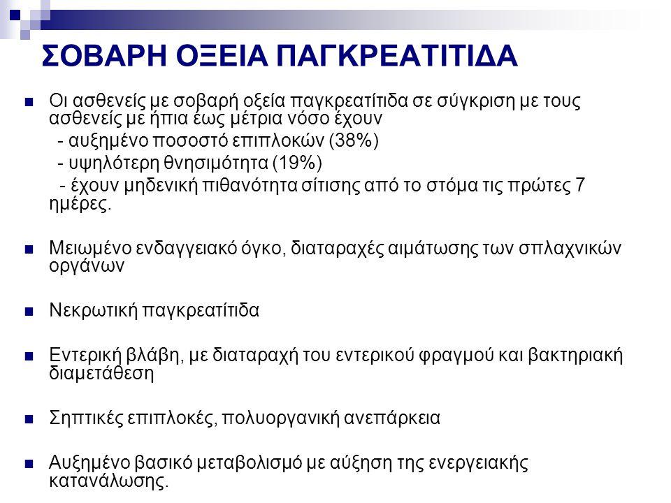 ΣΟΒΑΡΗ ΟΞΕΙΑ ΠΑΓΚΡΕΑΤΙΤΙΔΑ