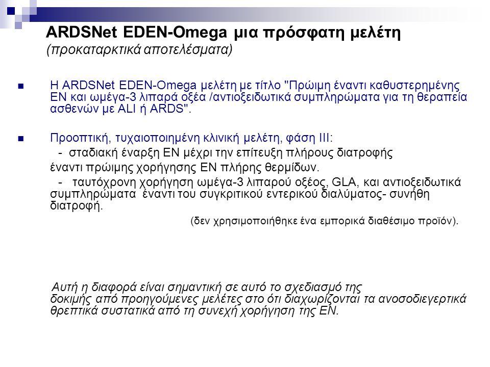 ARDSNet EDEN-Omega μια πρόσφατη μελέτη (προκαταρκτικά αποτελέσματα)