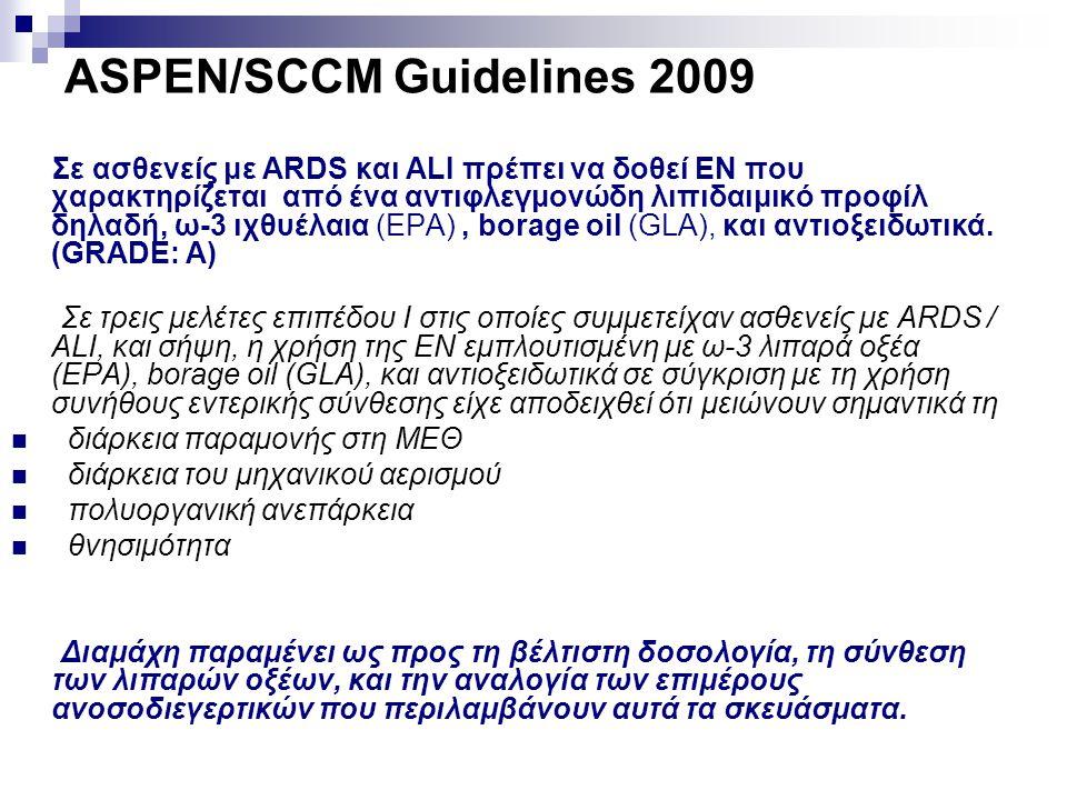 ASPEN/SCCM Guidelines 2009