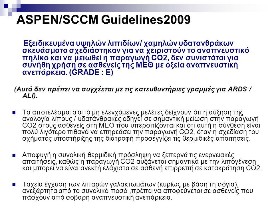 ASPEN/SCCM Guidelines2009