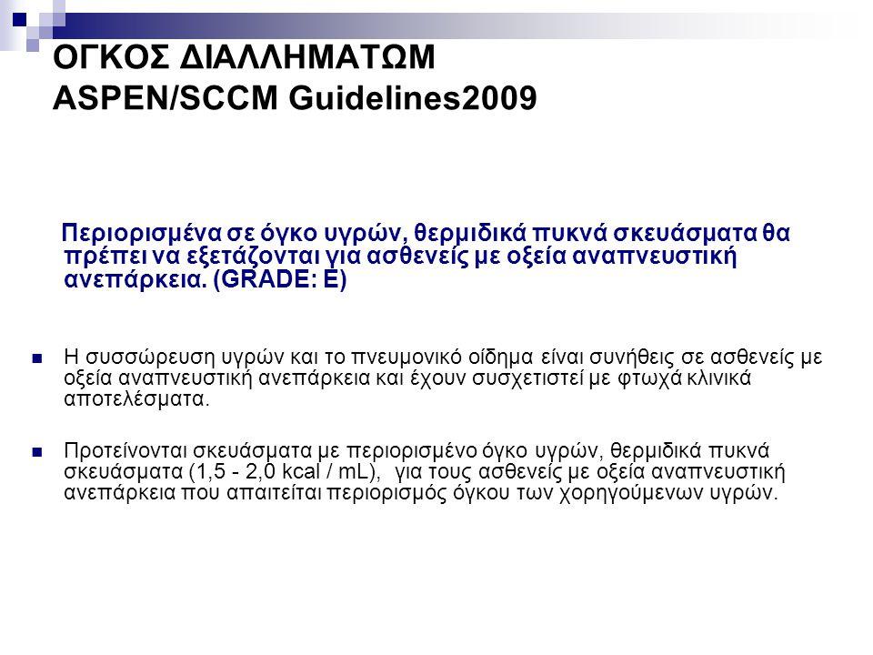 ΟΓΚΟΣ ΔΙΑΛΛΗΜΑΤΩΜ ASPEN/SCCM Guidelines2009