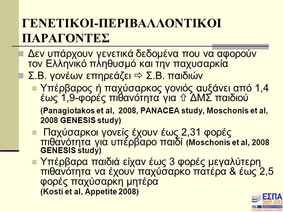ΓΕΝΕΤΙΚΟΙ-ΠΕΡΙΒΑΛΛΟΝΤΙΚΟΙ ΠΑΡΑΓΟΝΤΕΣ