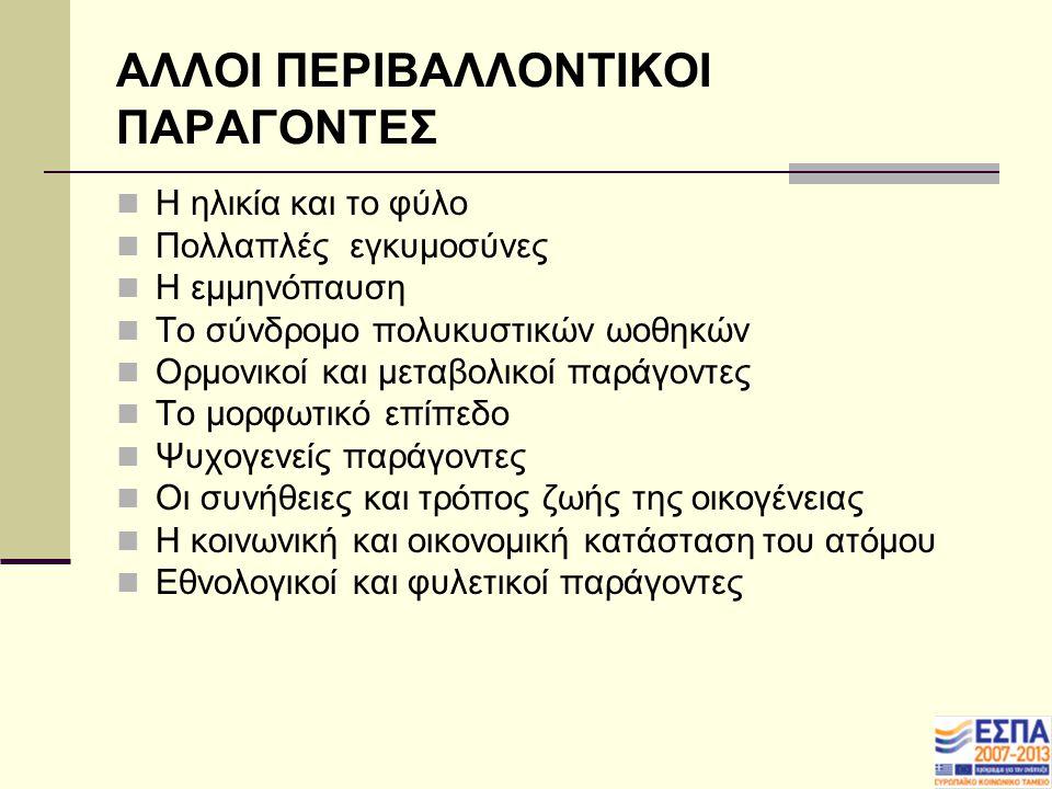 ΑΛΛΟΙ ΠΕΡΙΒΑΛΛΟΝΤΙΚΟΙ ΠΑΡΑΓΟΝΤΕΣ