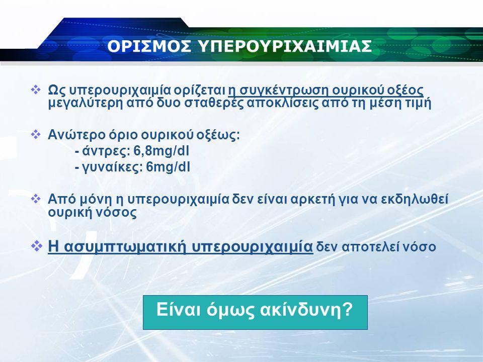ΟΡΙΣΜΟΣ ΥΠΕΡΟΥΡΙΧΑΙΜΙΑΣ