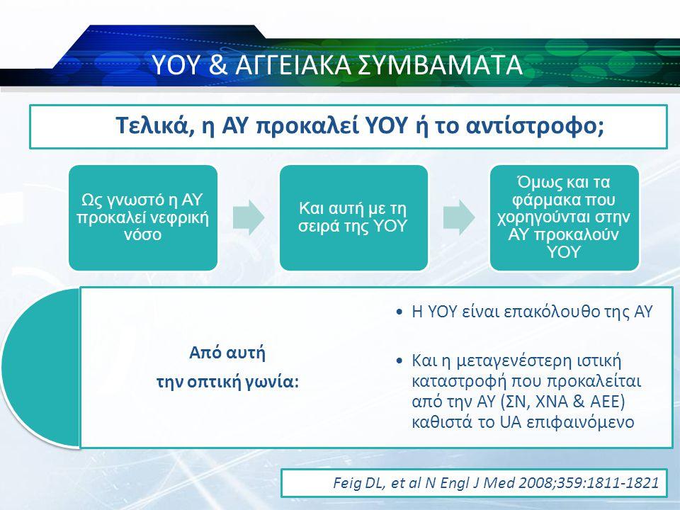 ΥΟΥ & ΑΓΓΕΙΑΚΑ ΣΥΜΒΑΜΑΤΑ