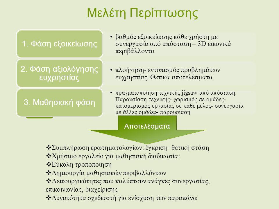 2. Φάση αξιολόγησης ευχρηστίας