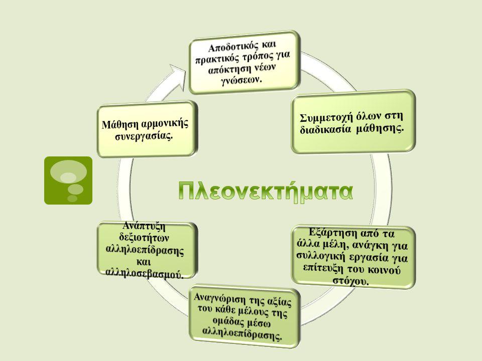Πλεονεκτήματα Μάθηση αρμονικής συνεργασίας.
