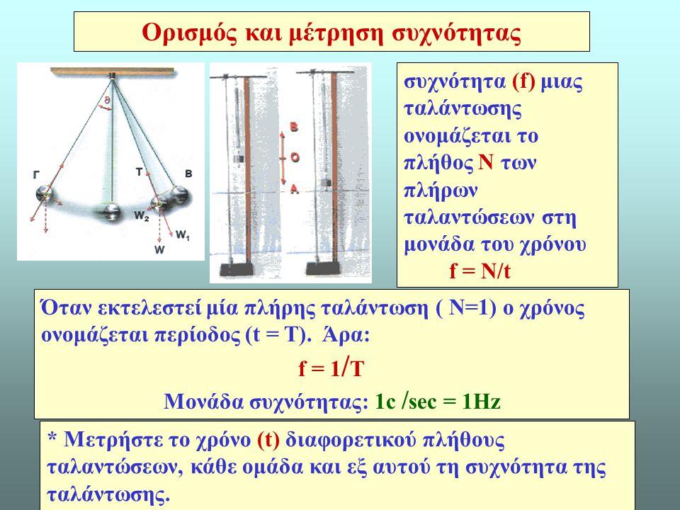 Ορισμός και μέτρηση συχνότητας Μονάδα συχνότητας: 1c /sec = 1Ηz