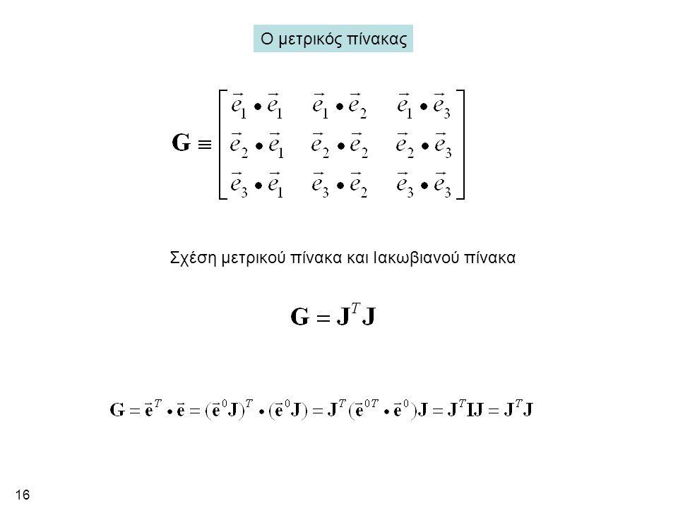 Ο μετρικός πίνακας Σχέση μετρικού πίνακα και Ιακωβιανού πίνακα